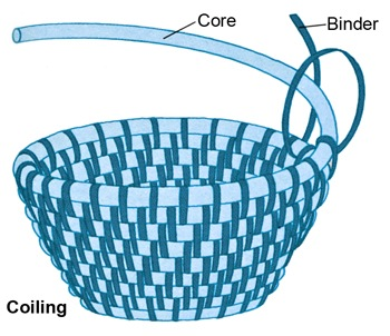 01-Coiling